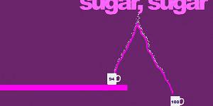 Hra - Sugar, Sugar
