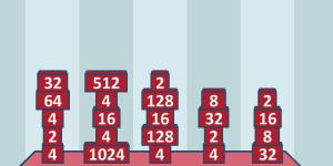Hra - 2048 Bricks